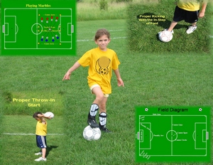Coach Youth Soccer contains Soccer Drills, Practice Plans and Many Coaching Soccer Tips